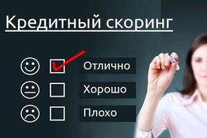 Как определяется кредитный рейтинг заемщика?